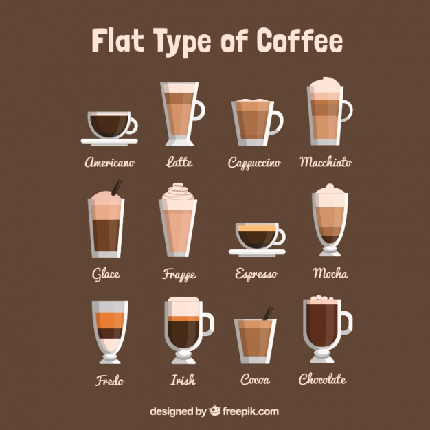 ¿Sabes pedir un café en inglés?